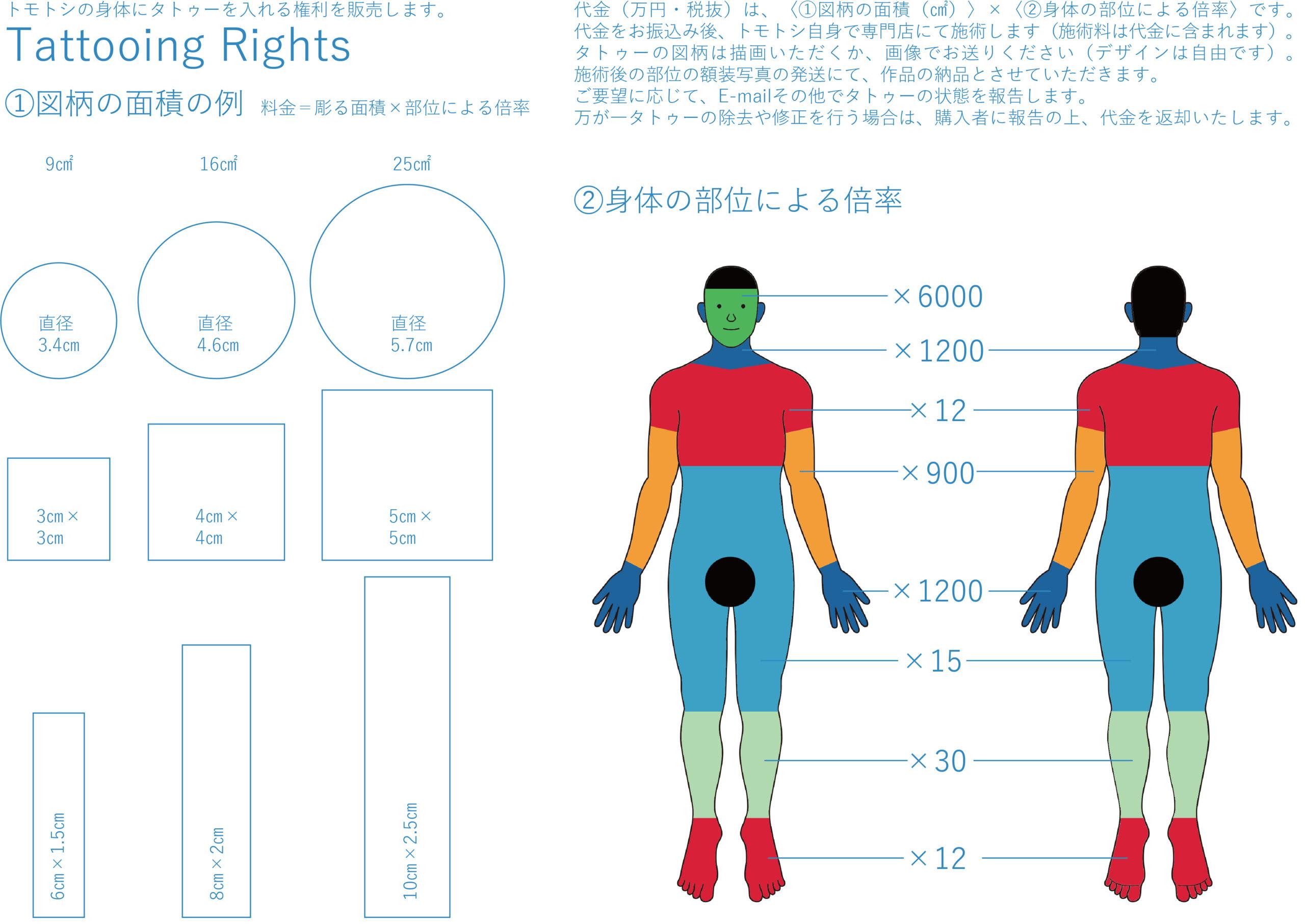 トモトシ_Tattooing Rights